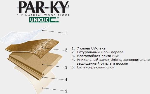 фото слоев паркетной доски par-ky для статьи